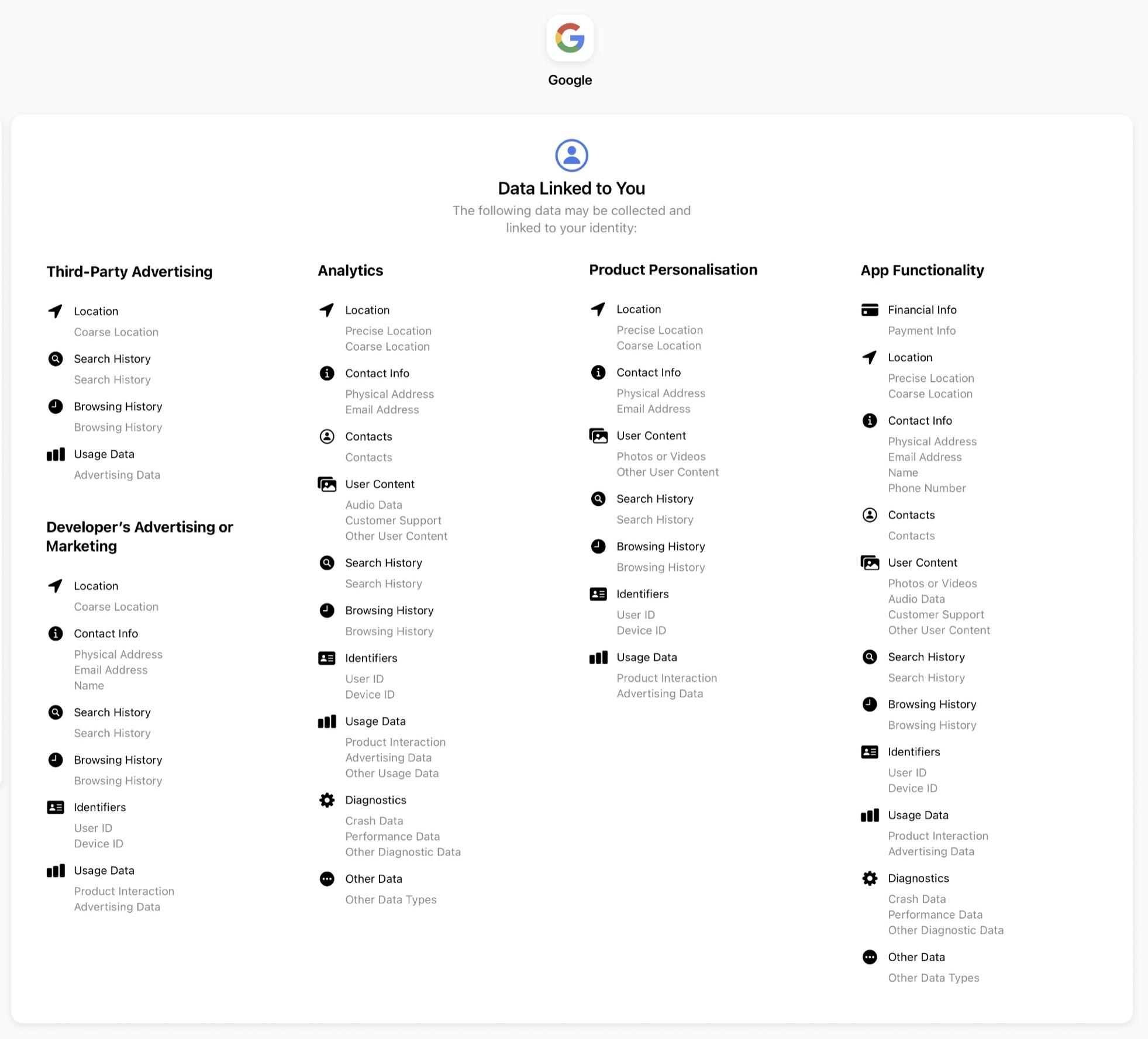 DuckDuckGo arrasa con Google sobre las nuevas etiquetas de privacidad de iOS