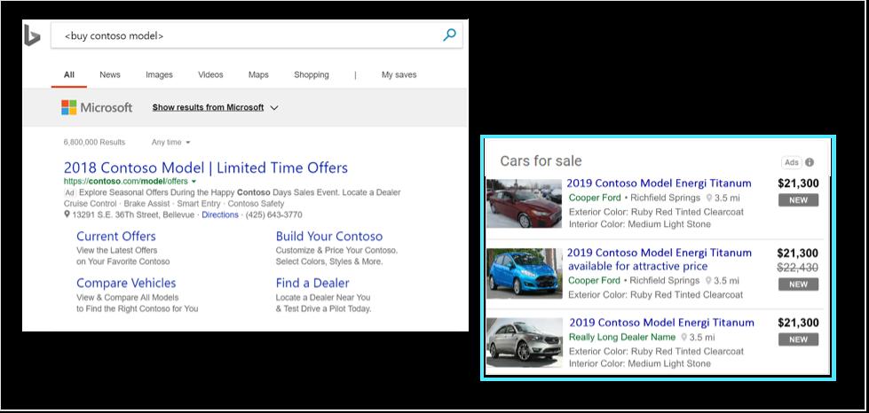 Ejemplo de anuncios automotrices en SERP
