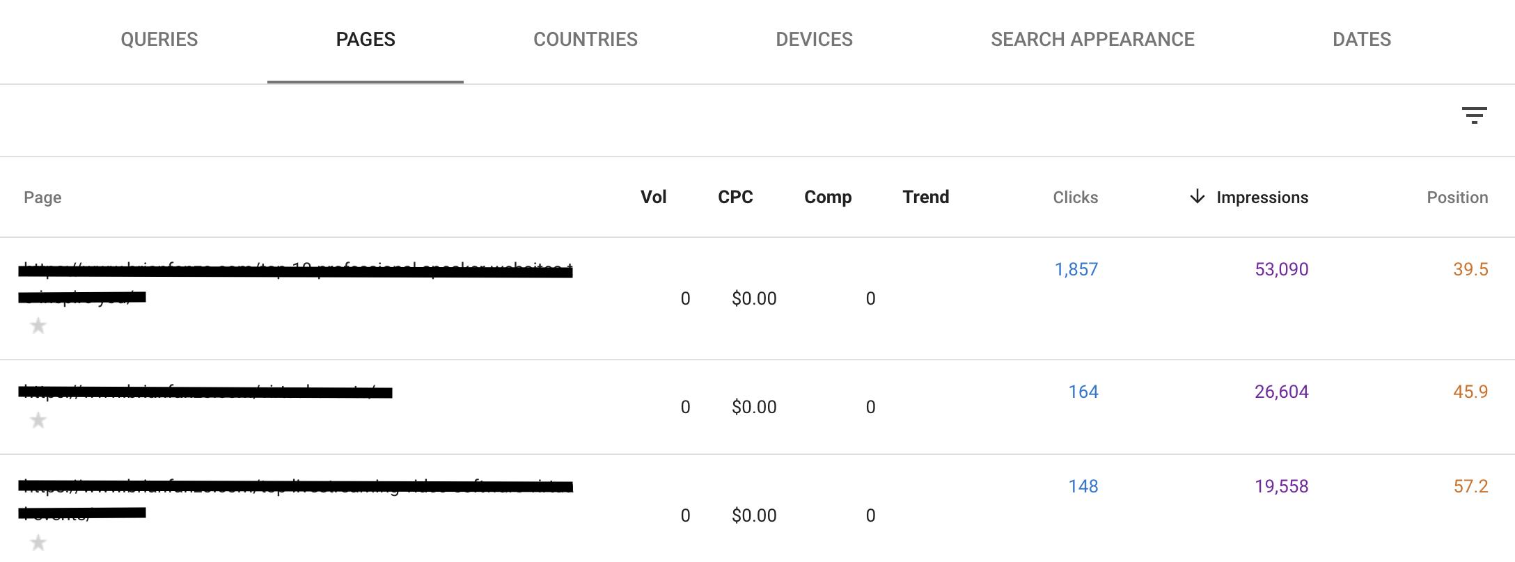 Tabla de la Consola de búsqueda de Google que muestra las impresiones de búsqueda orgánica para su contenido.