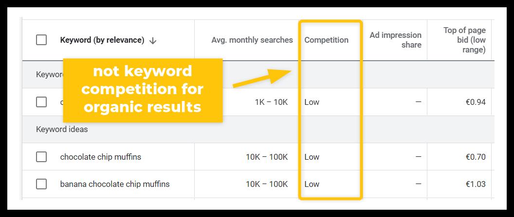 competencia de palabras clave kgp