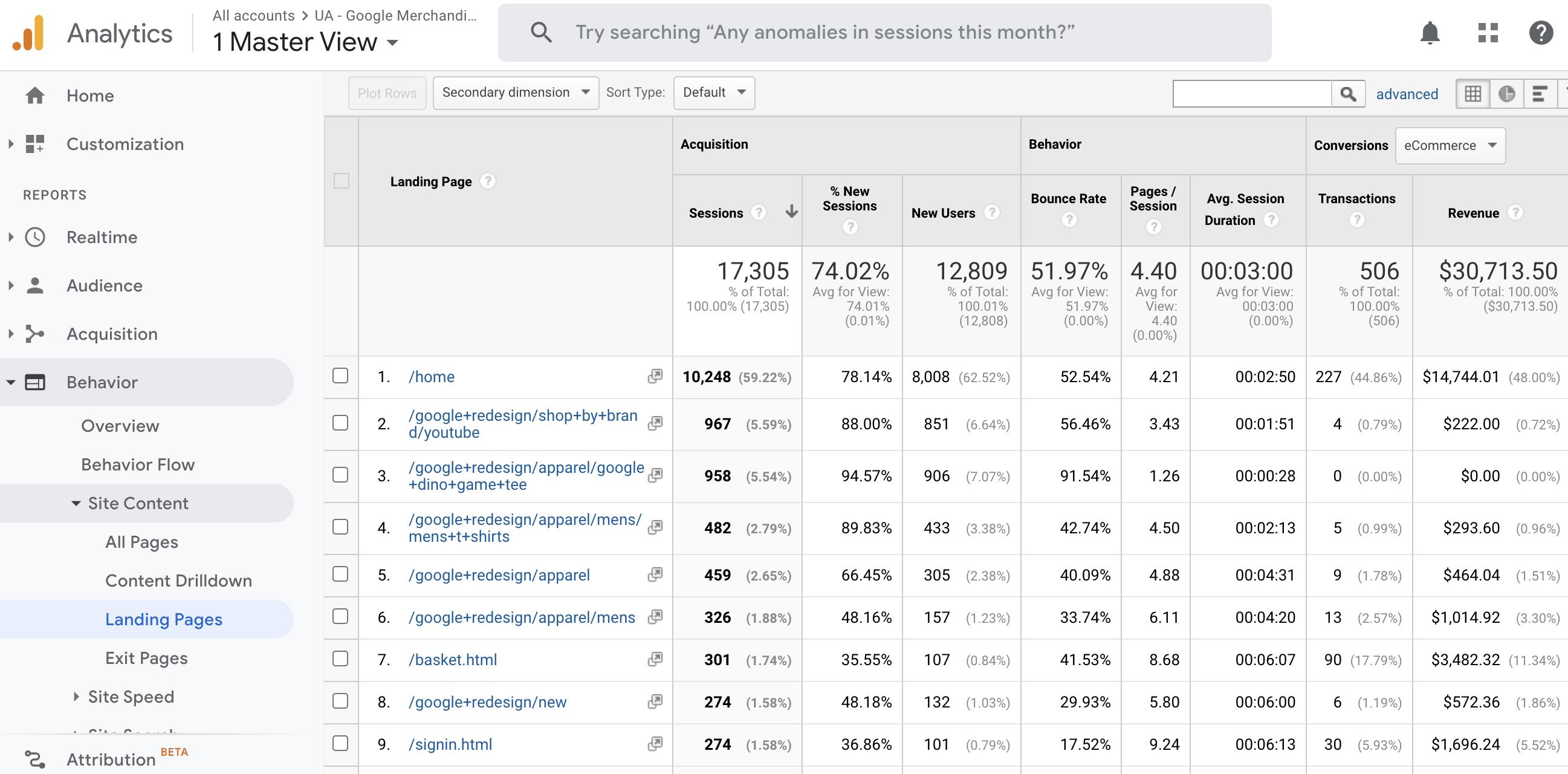 La tabla de Google Analytics realiza un seguimiento de los nuevos usuarios.