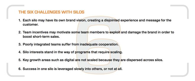 Desafíos del marketing en silos