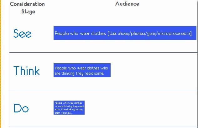 Consulte el marco de búsqueda Think Do