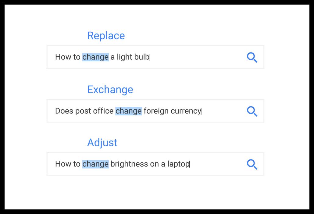 cómo funciona la búsqueda de google semántica