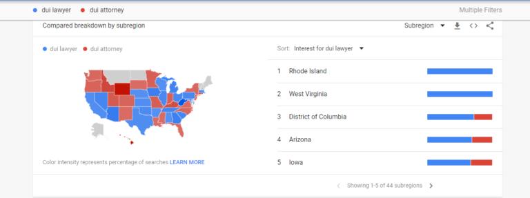 tendencias de google que muestran abogado dui vs abogado dui durante los últimos 12 meses