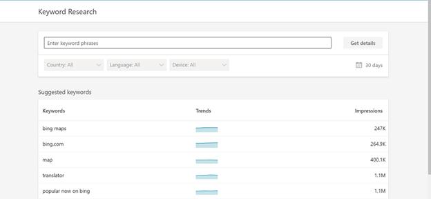 Google vs.Microsoft Bing: una comparación detallada de dos motores de búsqueda