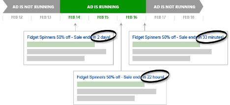 Microsoft Ads lanza una gran cantidad de funciones nuevas