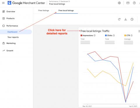 Panel de control de listados locales gratuitos de Google Merchant Center