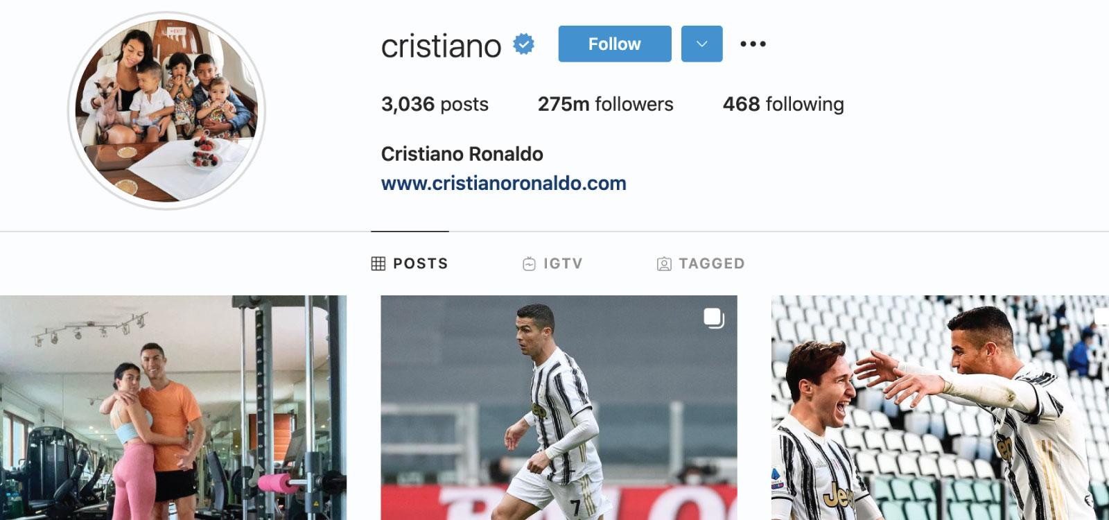 Estadísticas y hechos de Instagram - @Cristiano