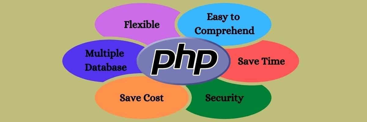 Muchas funciones PHP