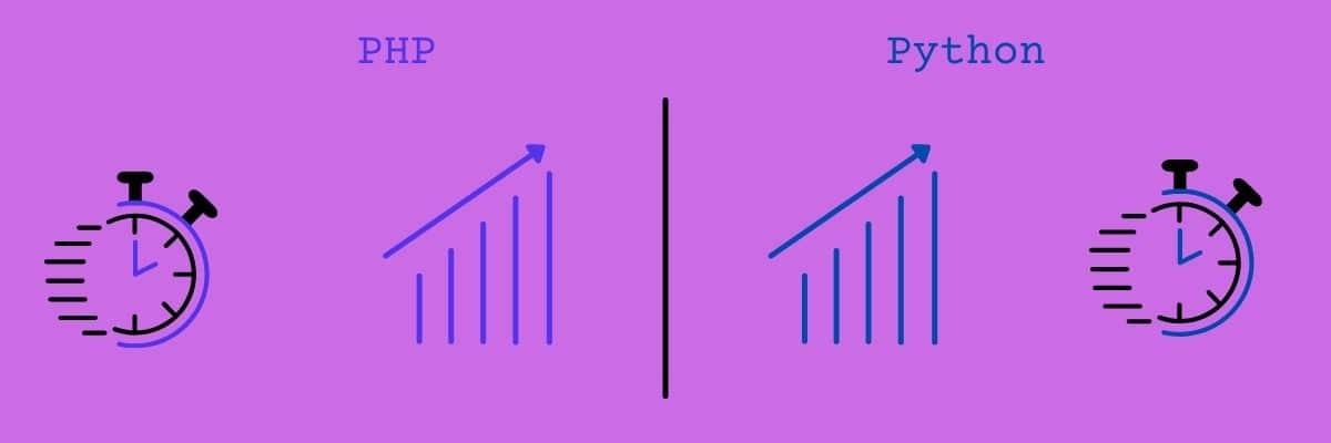 El cronómetro compara PHP y Python en velocidad
