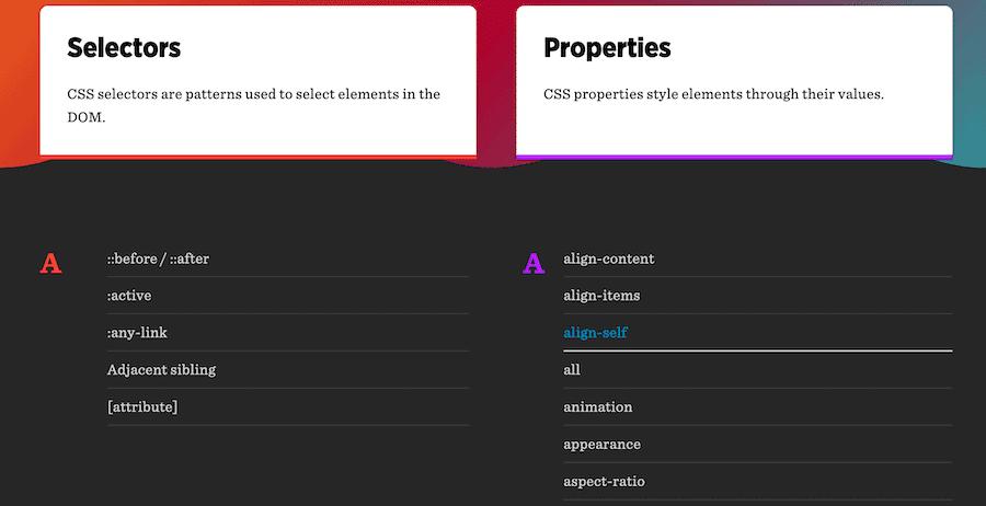 Anuario de habilidades CSS.