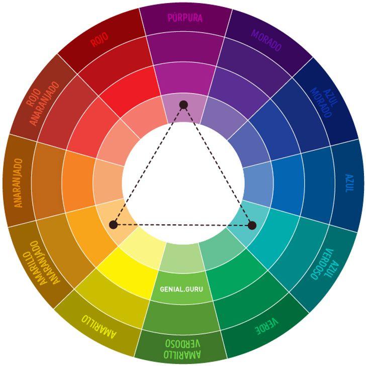 Tríada de colores para el diseño de páginas web