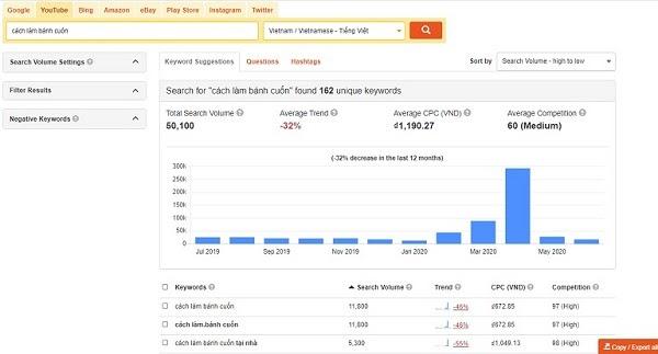 Keyword-Tool permite la búsqueda mensual de palabras clave en Youtube