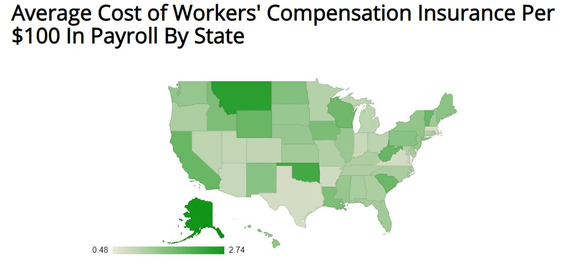 Costo medio de la compensación a los empleados.  (Fuente: Seguros)