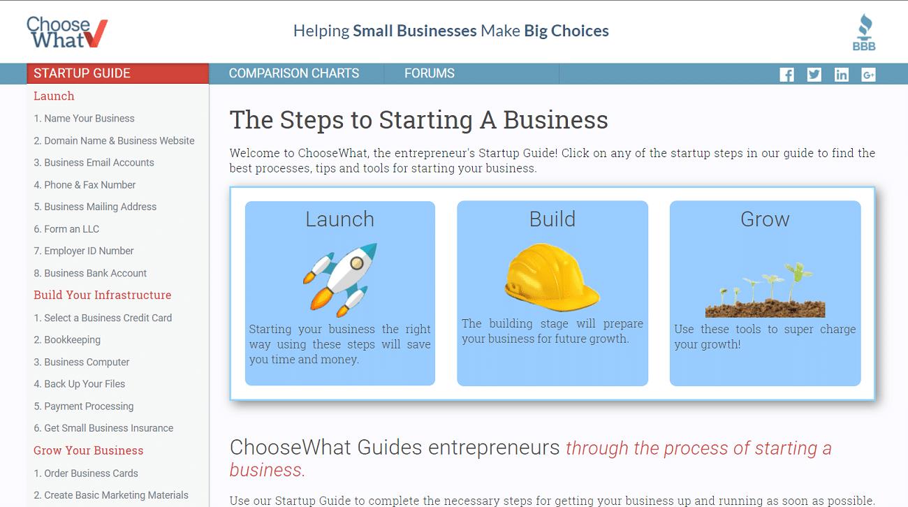 Seleccione la página de inicio del sitio web.