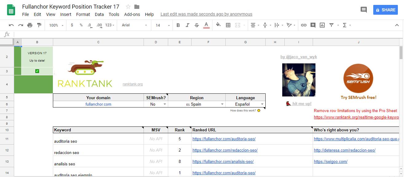 ¿Cómo puedo saber la posición de mi red en el tanque de rango de Google?