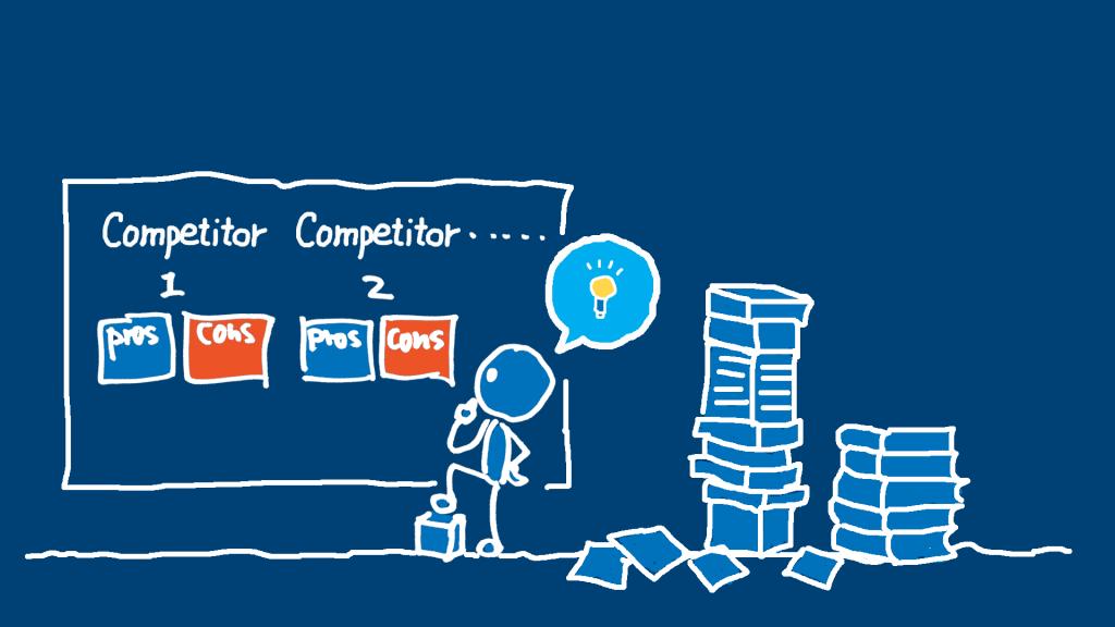 Ventajas del análisis competitivo |  Búsqueda superior