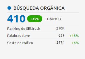 Compruebe el índice web de semrush SEO