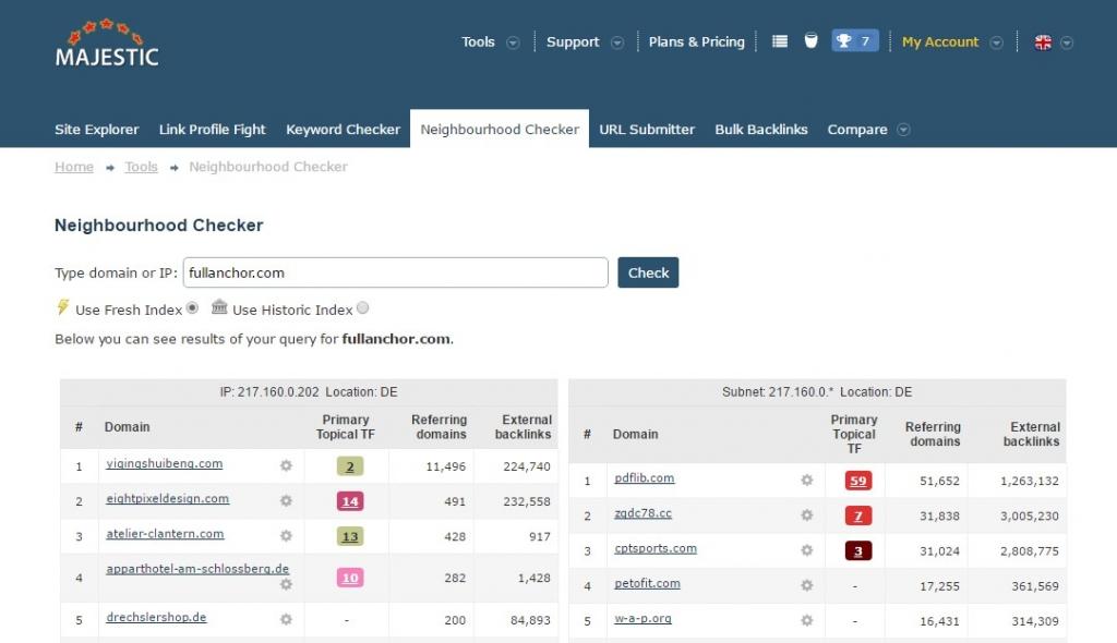 Comparación de direcciones IP de SEO alojadas