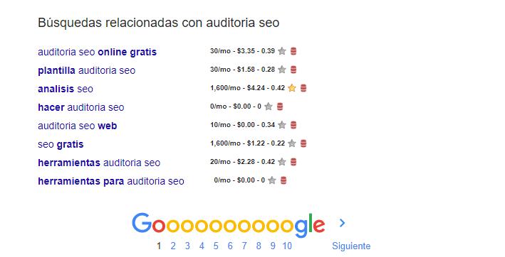 Escribe SEO, sugiere Google Pie