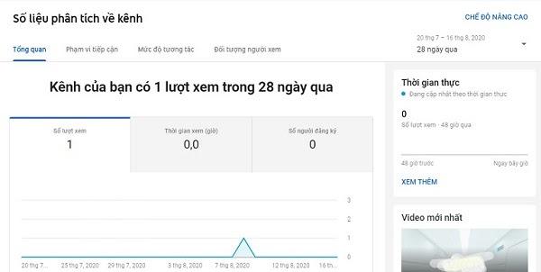 Descripción general de la herramienta de investigación de palabras clave de Youtube Card-YouTube Analytics