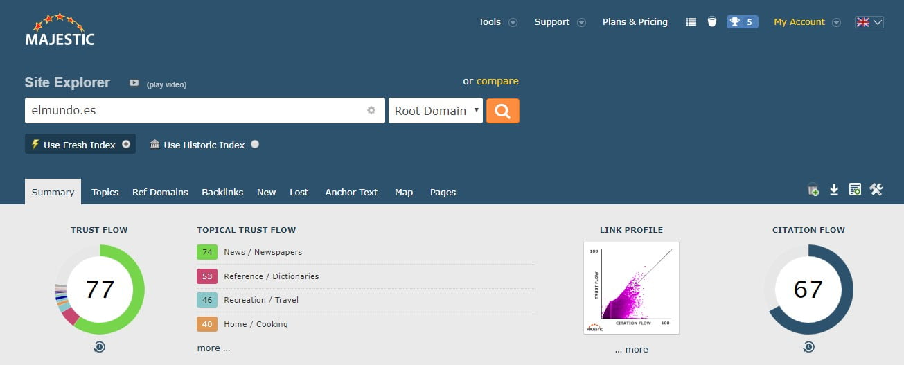 Majestic tecnología avanzada de optimización de motores de búsqueda por niveles