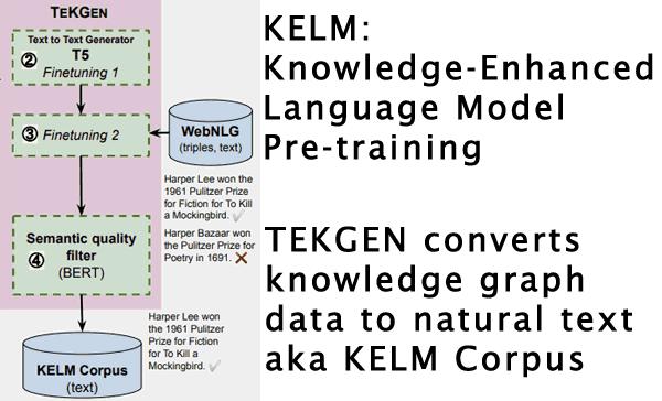 ¿Qué es Kelm?