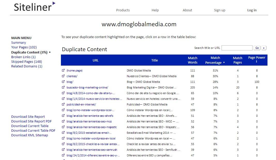 Lista interna con contenido duplicado del revestimiento del sitio