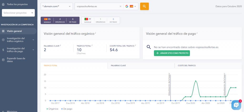Encuentre y busque dominios obsoletos para analizar el tráfico