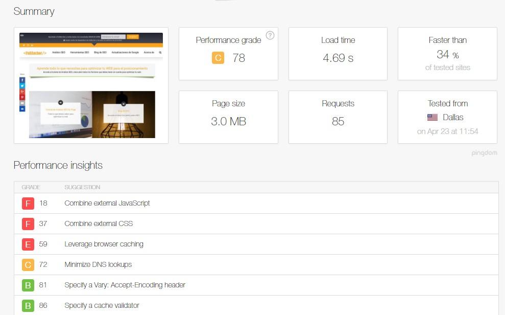 Herramienta Pingdom para la optimización de sitios web