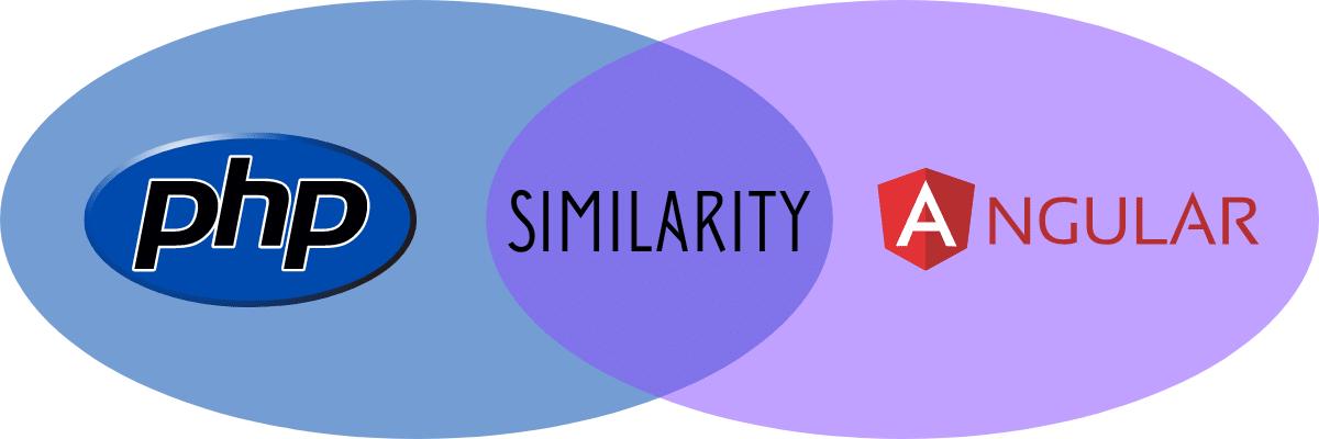 Diagrama de Venn con similitudes superpuestas entre Angular y PHP