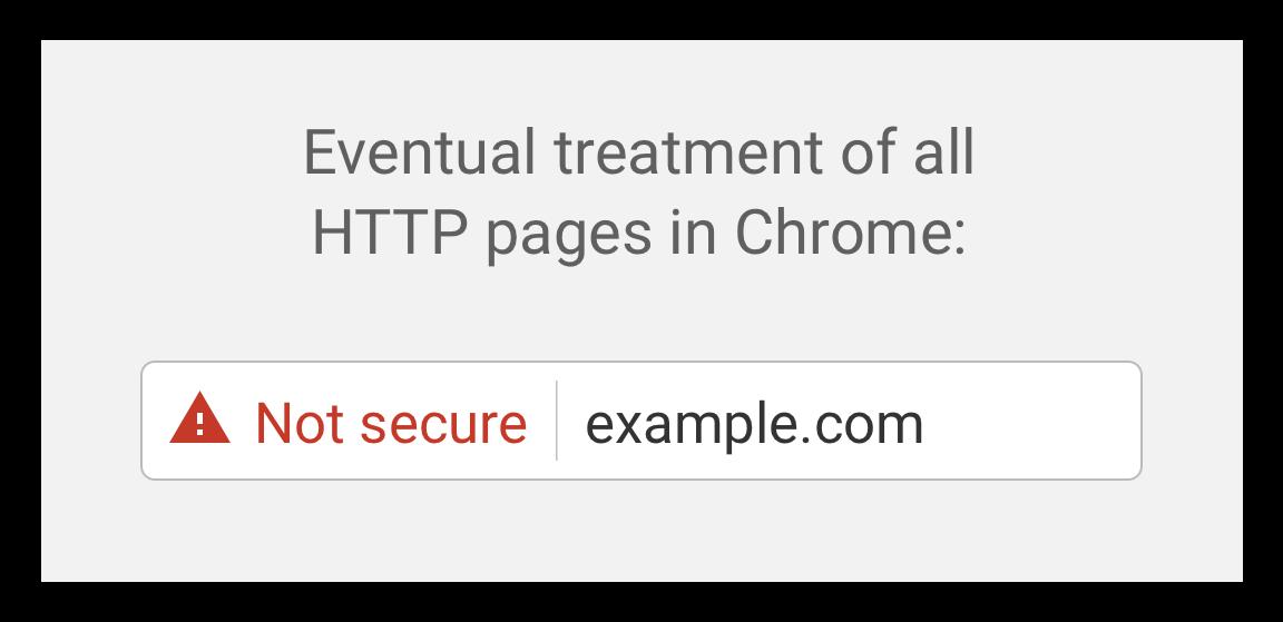Advertencia roja peligrosa de Chrome