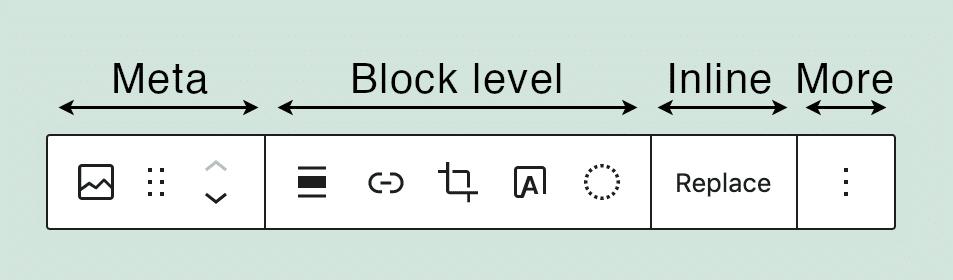 Estandarice la barra de herramientas para bloques de imágenes.