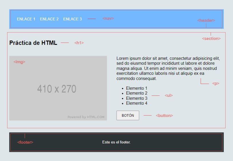 Ejercicio HTML de muestra