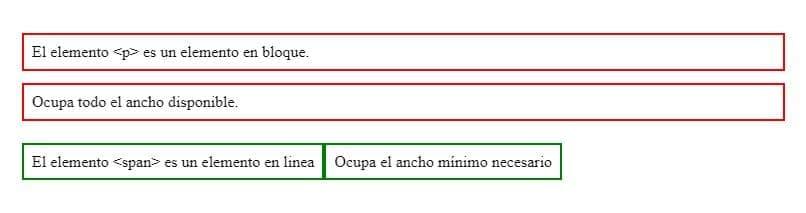 Diferencias entre cadenas y bloques HTML