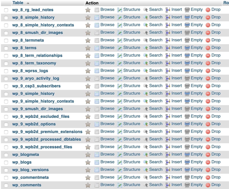 Otras tablas de base de datos multisitio