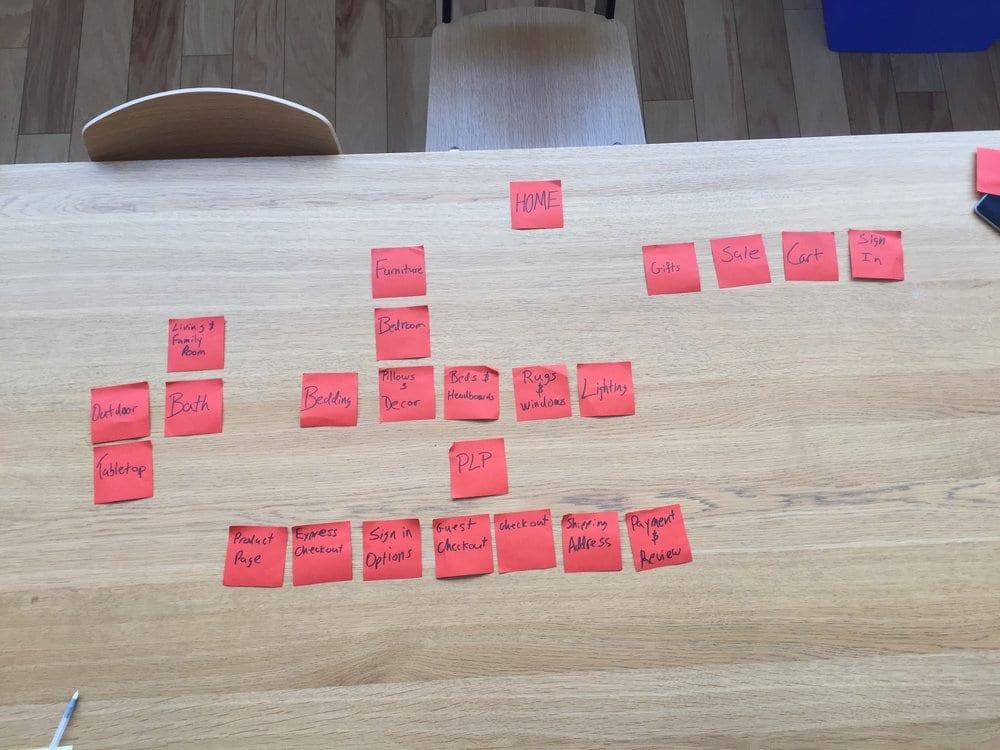 Un ejemplo de clasificación de tarjetas en rediseño