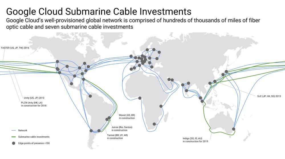 Inversión de Google en submarinos.