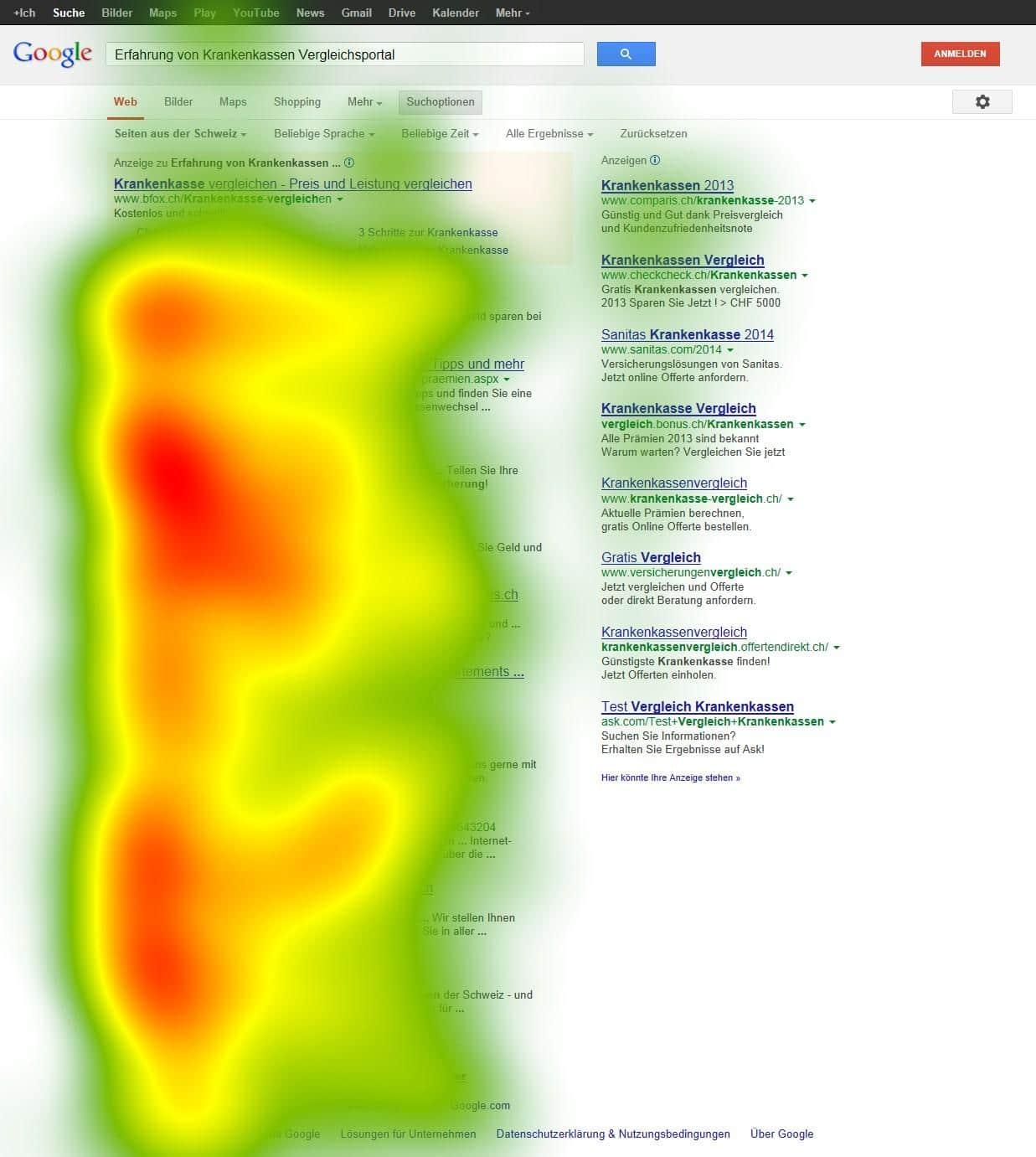 Análisis de mapas de calor