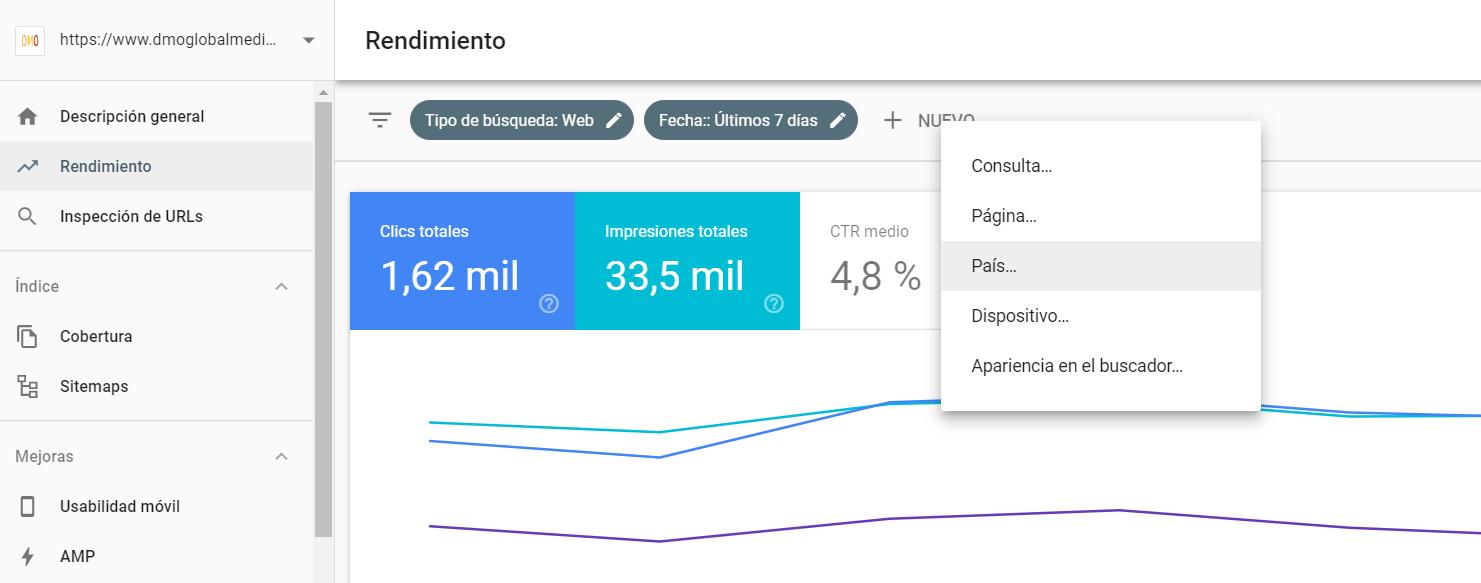 Herramienta de posicionamiento internacional para la optimización de motores de búsqueda Google Search Console