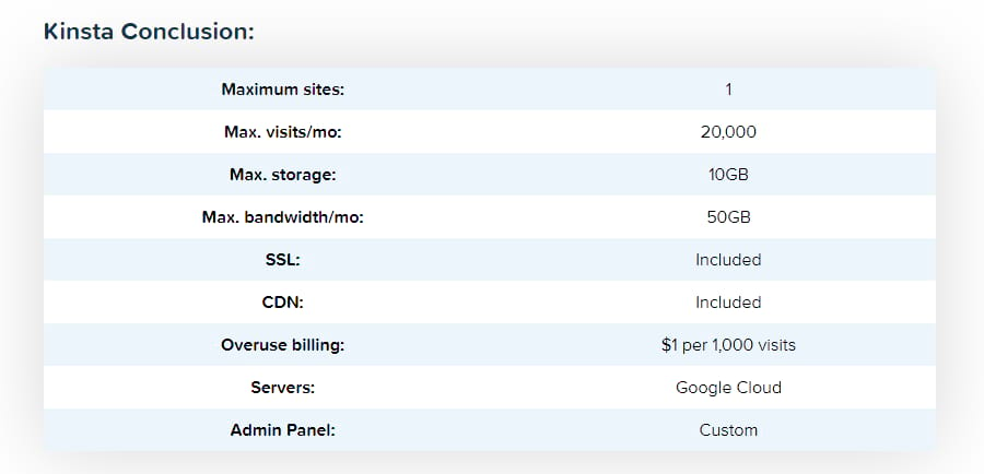 Estadísticas de kinsta de mantenimiento de datos