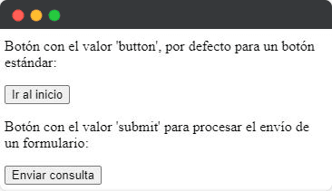 Etiquetado del botón HTML