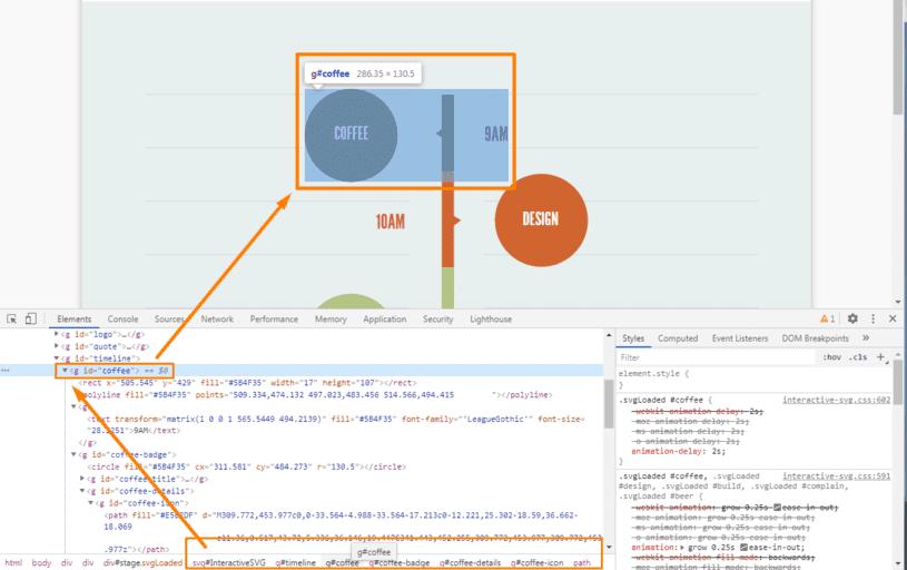 SVG interactivo